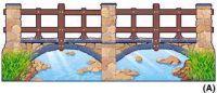 Big Stone Bridge Bulletin Decorative Set